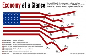 economy-at-a-glance Infographic