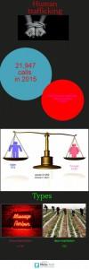 prototype infographic
