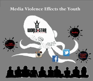 Media Violence effects youth