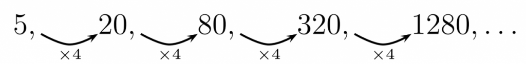 An example of a geometric sequence