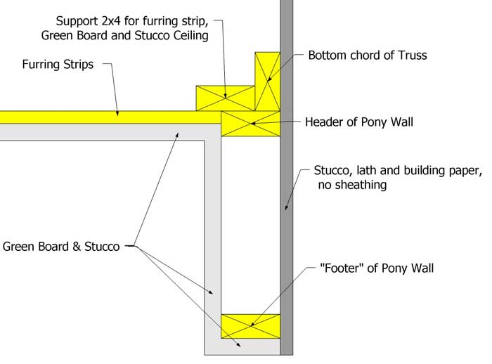 as-was-pony-wall
