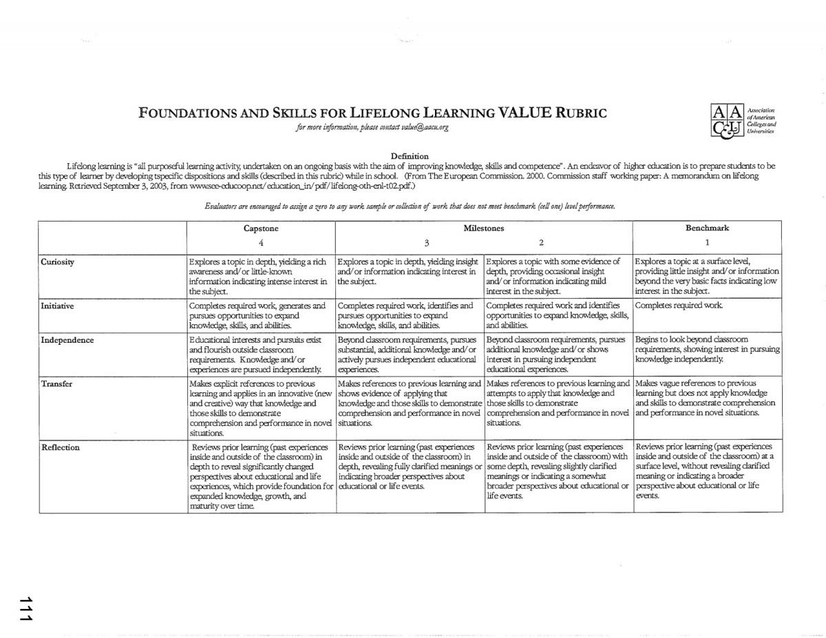 Lifelong Learning Rubric