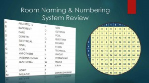 Arenas_Parker_Quezada_Louie_Room Naming & Numbering System Team Review_Page_1