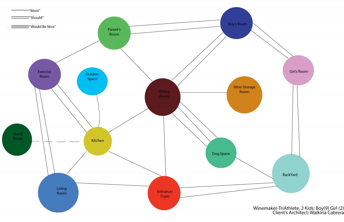 105 my bubble diagram arch3510 design v 105 my bubble diagram ccuart Choice Image