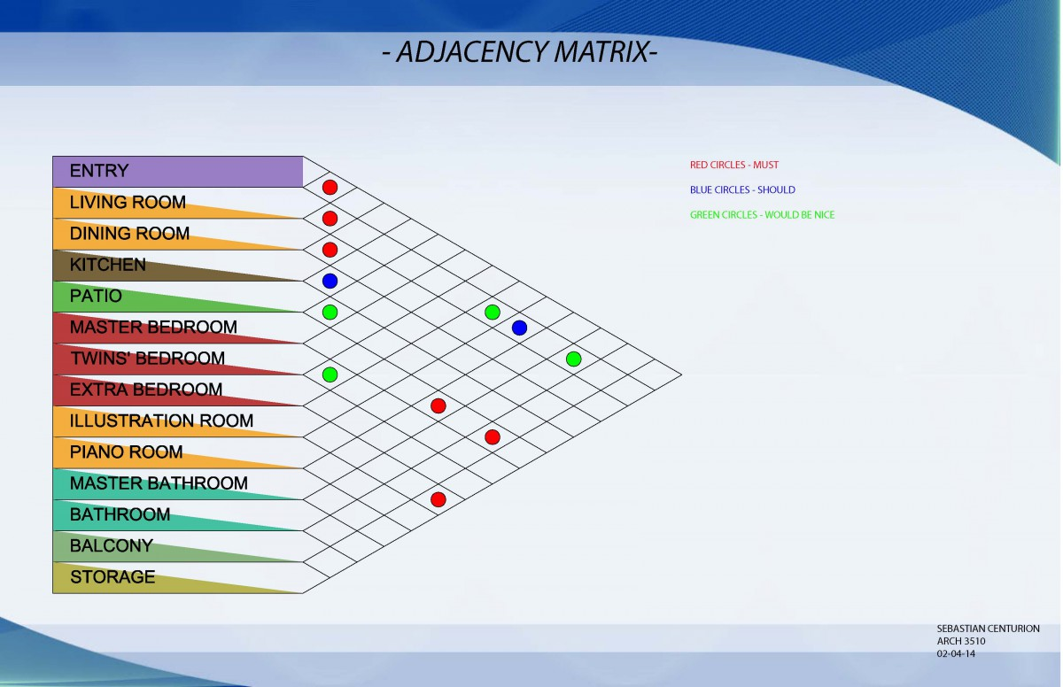 Adjacency bubble diagram office interior design diagram for Space planning architecture