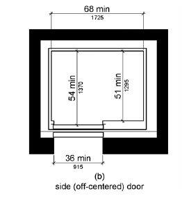 elevator side door