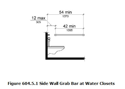 side wall grab bar