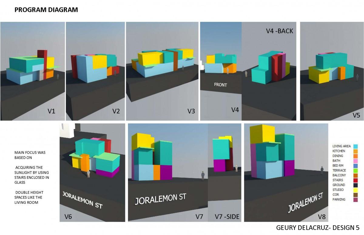 GEURY_P1-MASSING DIAGRAM