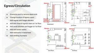 Building Tech - Project Analysis_Arkitektura4