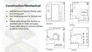 Building Tech - Project Analysis_Arkitektura6