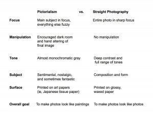 pictorialism-vs-straight-photography