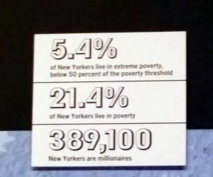 Statistics NYC