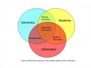 Finding A Job Biological Sciences