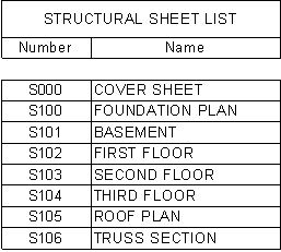STRUCTURAL SHEET LIST