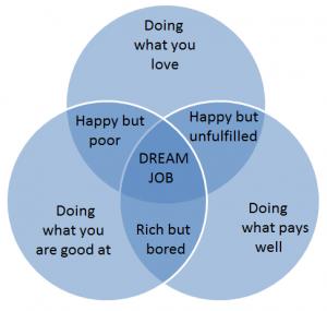 Dream-Job-300x285