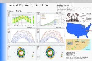 climate-analysis