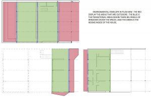 diagram-2-environmental-envelope