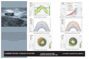 lambert-climate-analysis_aliahenry