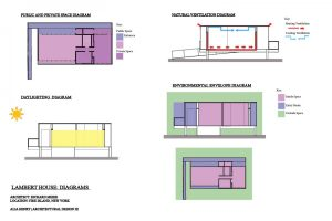 lambert-diagram_aliahenry