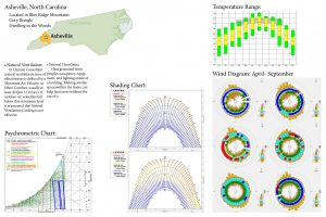 project2_climatestudy_corybreegle1
