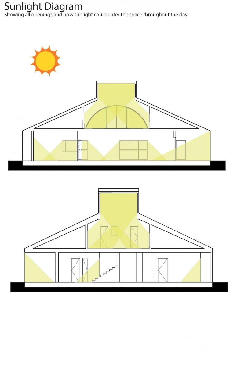 diagrams for venturi house cory breegle arch2310 design. Black Bedroom Furniture Sets. Home Design Ideas