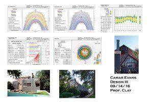 design-iii-chart