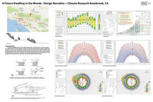 design-narrative-and-climate-research2