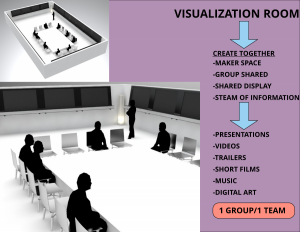 visualization-room