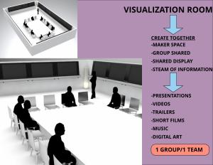 visualization-room