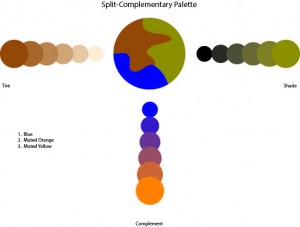 split-complementarypalette