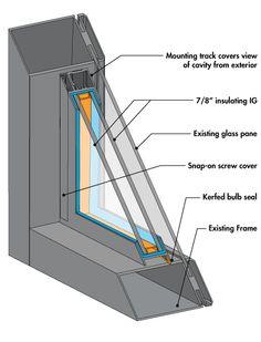 Daria Aluminum Curtain Walls Structural Glazing Glass Fin