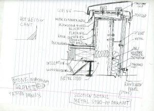 Free Hand Sketch Details Daria Daria Ermolaeva S Eportfolio