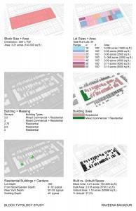 Block Template Layout Board Study 2