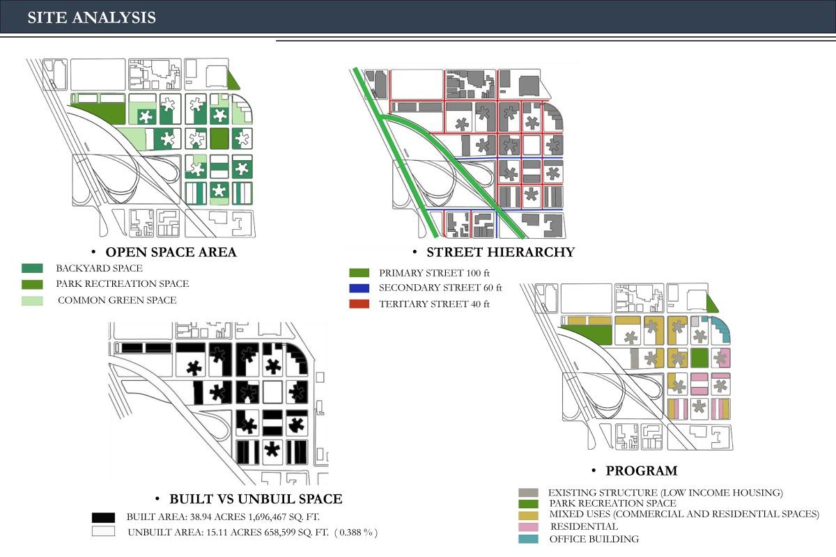 Farragut Housing_FINAL PRESENTATION_Page_3