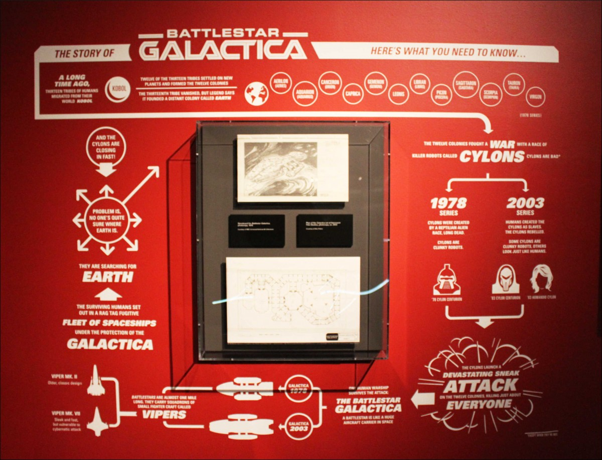 Battlestar Galactica Infographic