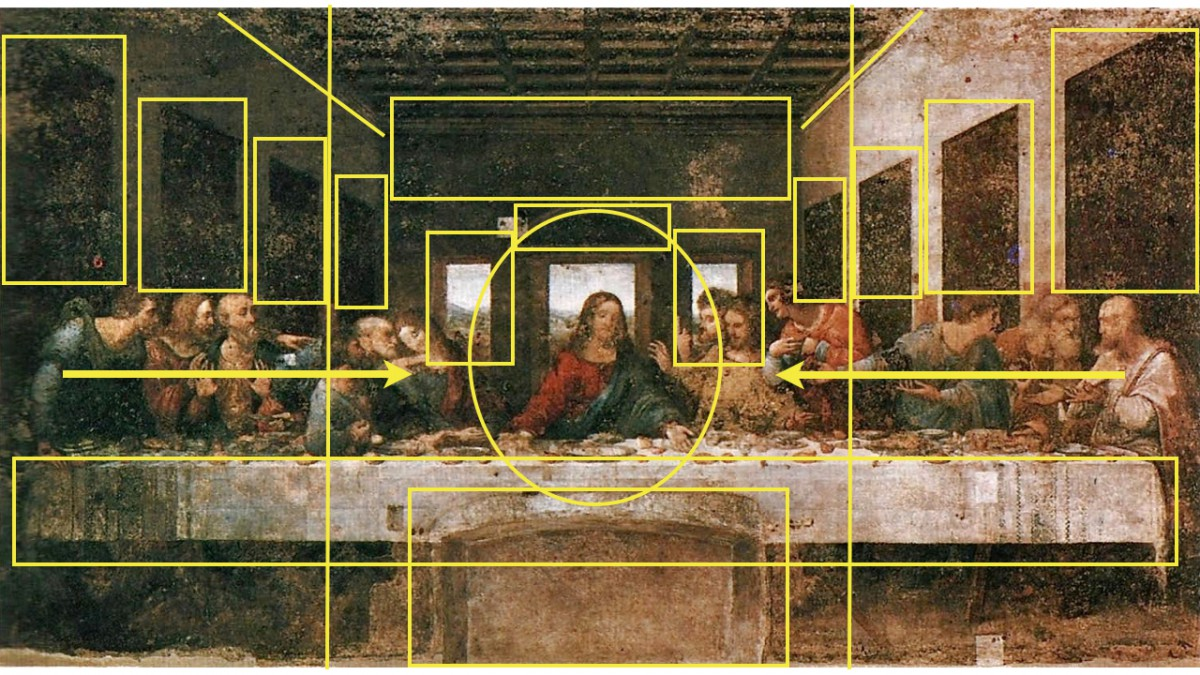 formal analysis of the last supper Read about essential details and analysis of the content and composition of leonardo da vinci's painting of the last supper, painted 1495-1498.