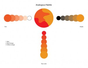 Analogous Palette