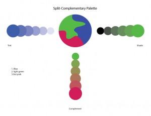 split-complementarypalettegarfield