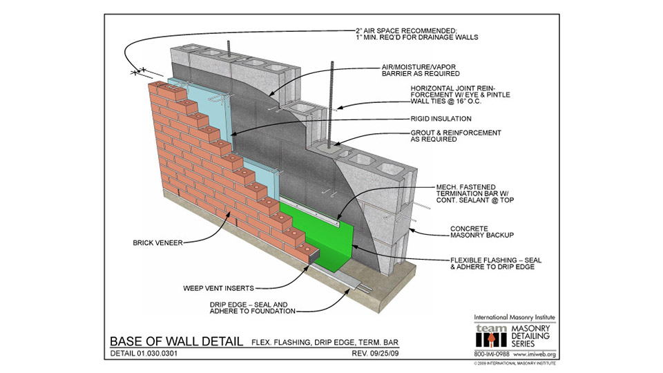Giselle Richiez Research Materials And Wall Section