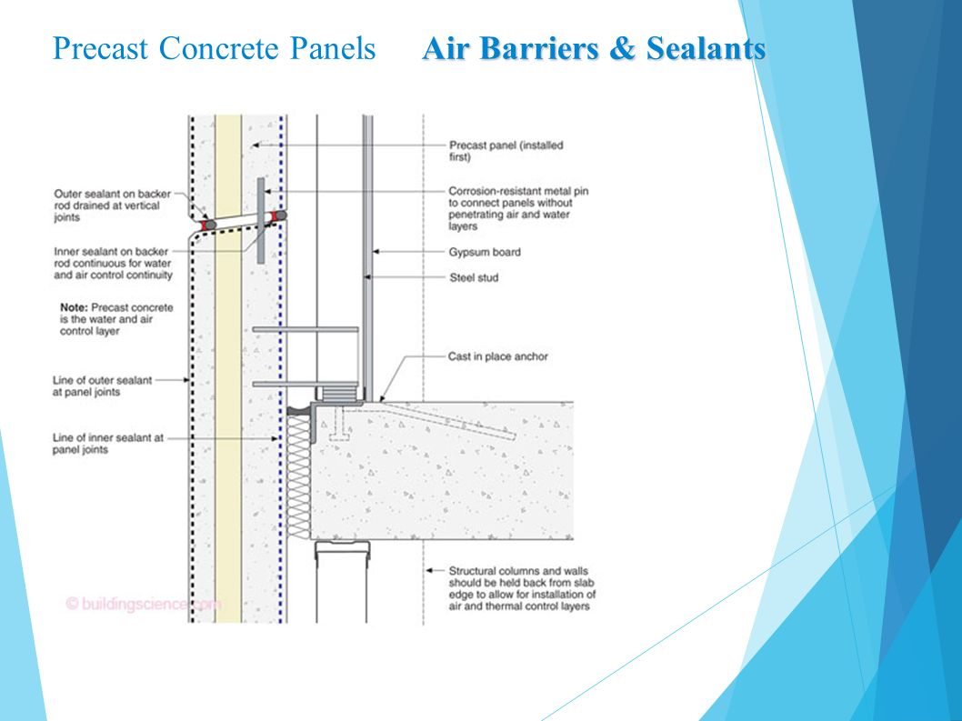 Precast Concrete Wall Panels Attachment : Precast connection details grzegorz kosieradzki btech