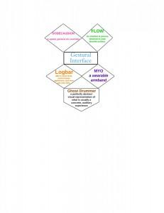 Caryn- Emerging Media Diagram - New Page