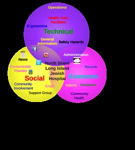 Caryn- Network Diagram - Gradient