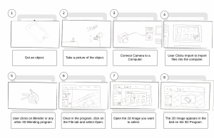 Copy of TEMPLATE- Interaction Storyboard Tamanda Msosa - New Page
