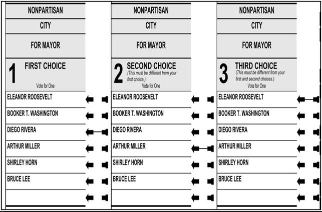 Voting Ballot - whereismyvote.info