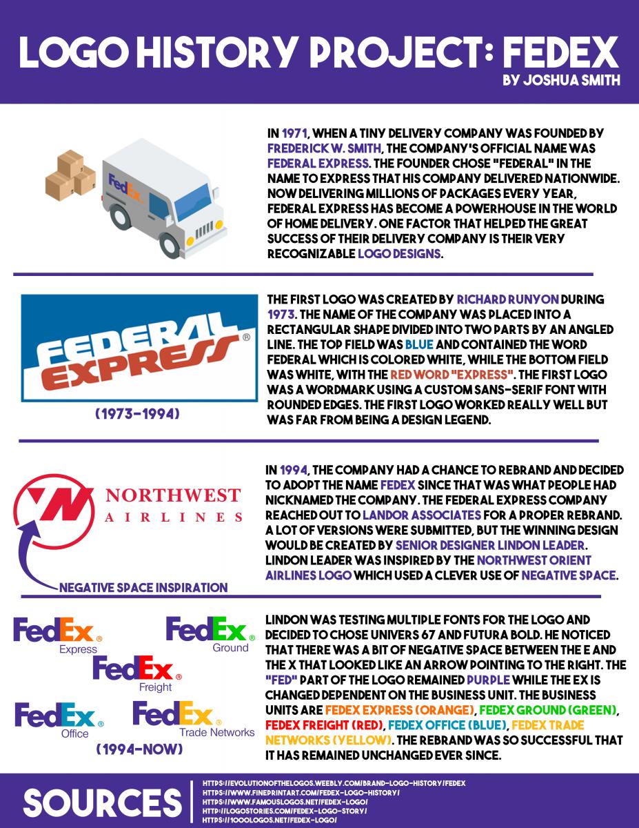 Logo History Project: FedEx By Joshua Smith