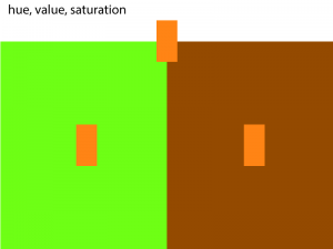 hue,-value,-saturation