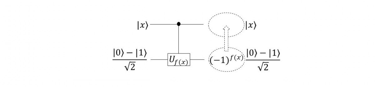 Introduction into Quantum Computing