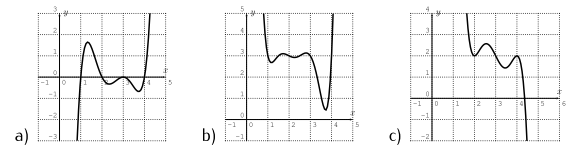 Graphs of three polynomial functions