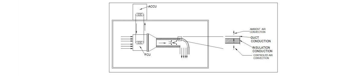 MECH 2430-Thermodynamics