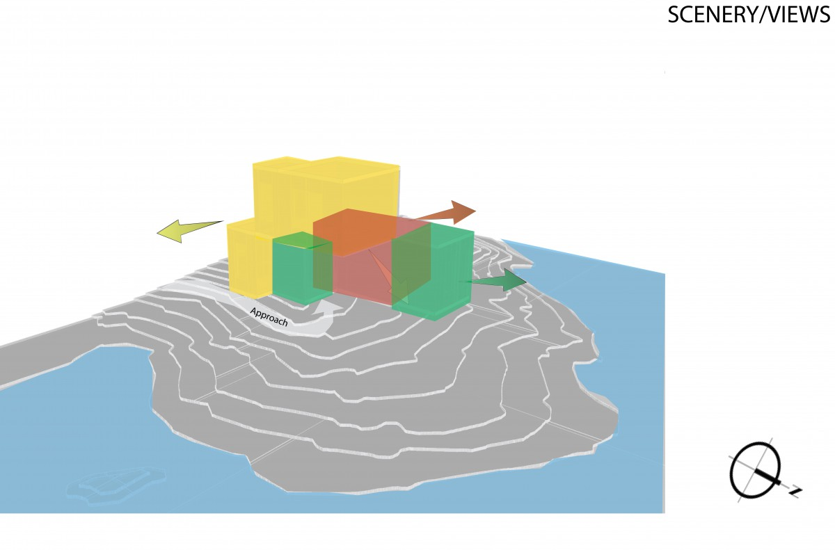 diagram conf 2